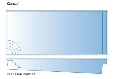 Trilogy Casini diagram with specs