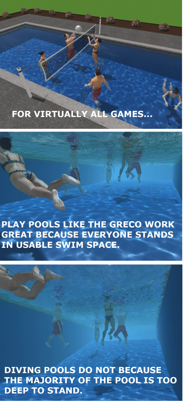 pool depth graphic