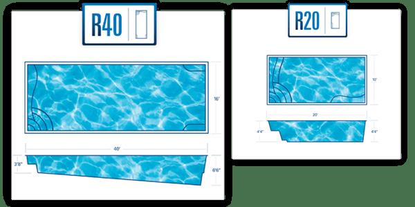 R40 vs. R20 fiberglass pool sizes