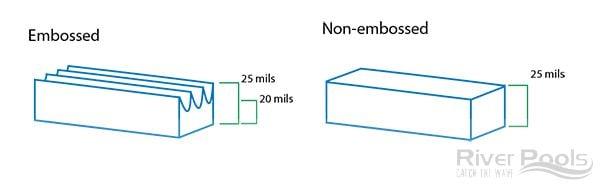 embossed-unembossed comparison.jpg