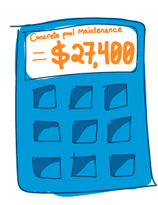 calculator: concrete pool maintenance costs $27,400 over 10 years