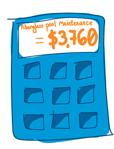 calculator illustration: fiberglass pool maintenance costs about $3760 over a 10-year time period.