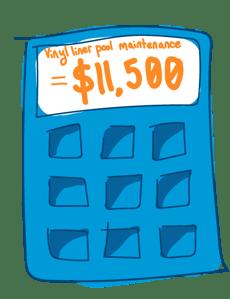 calculator: vinyl liner pool maintenance costs $11,500 over 10 years