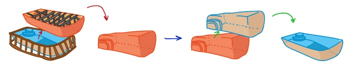 pattern to mold to pool shell (illustration)