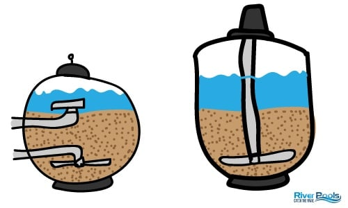 sand filters with 2 different types of plumbing