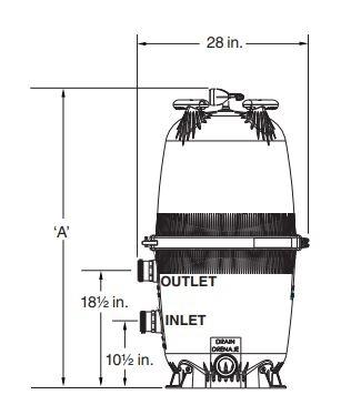 DEV60 de filter dimensions
