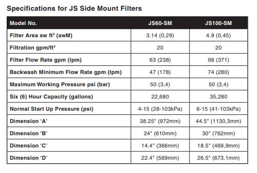 JS side mount filter specs
