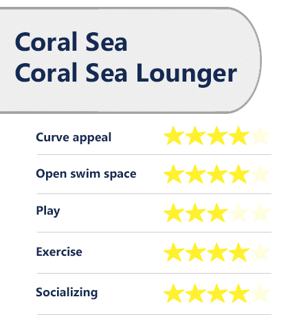 Barrier Reef Coral Sea rating/review