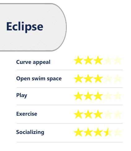Leisure Eclipse ratings/review