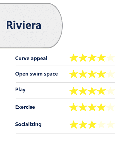 Leisure Riviera ratings/review