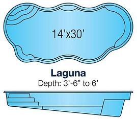 Viking Laguna pool blueprint/specs