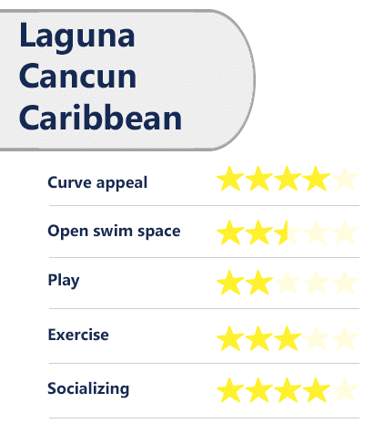 Viking Pools Laguna Cancun Caribbean ratings/reviews