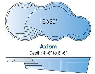 Trilogy Axiom pool blueprint/specs