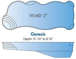 Trilogy Genesis pool blueprint/specs