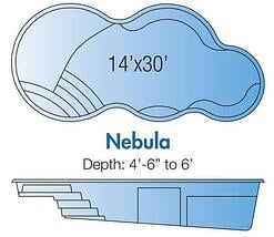 Trilogy Nebula pool blueprint/specs