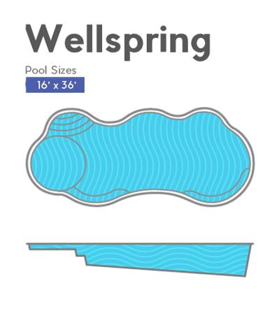 Thursday Wellspring36 pool blueprint/specs