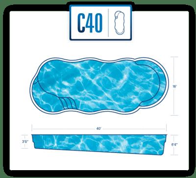 C40 pool diagram