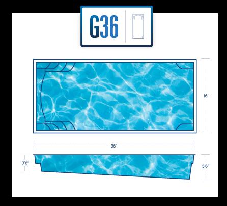 G36 diagram with pool specs
