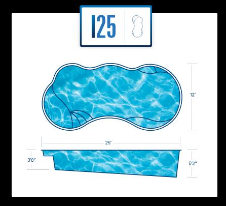 I25 pool diagram