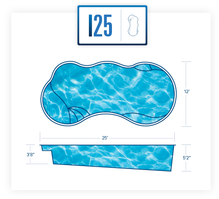 I25 pool diagram