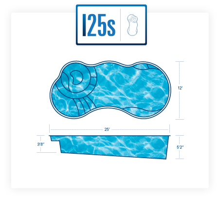 I25s pool diagram