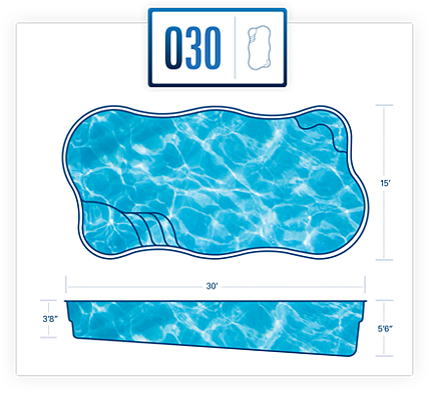 O30 basic diagram