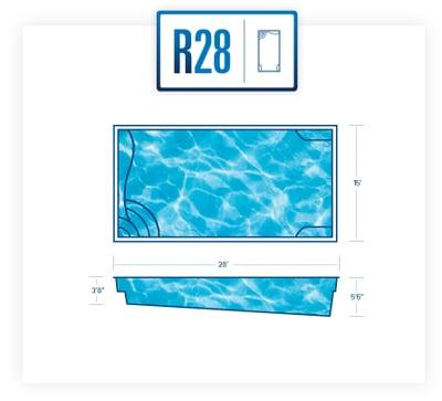 R28 pool diagram