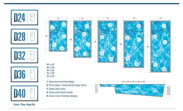 D Series pool diagrams