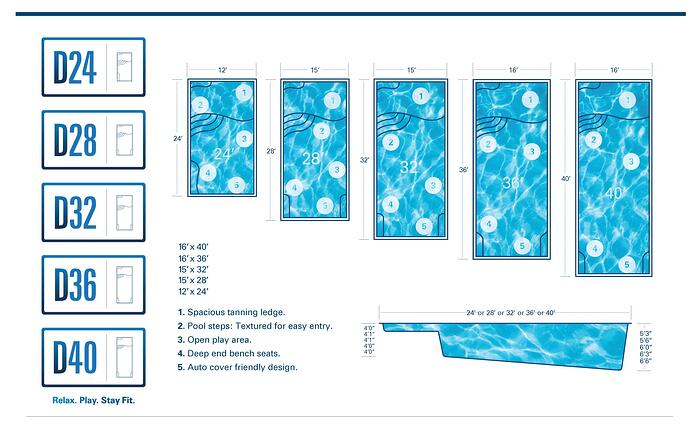 D Series full diagram - Fiberglass pool with tanning ledge and space to swim laps