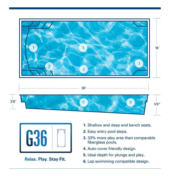 G36 pool diagram with specs