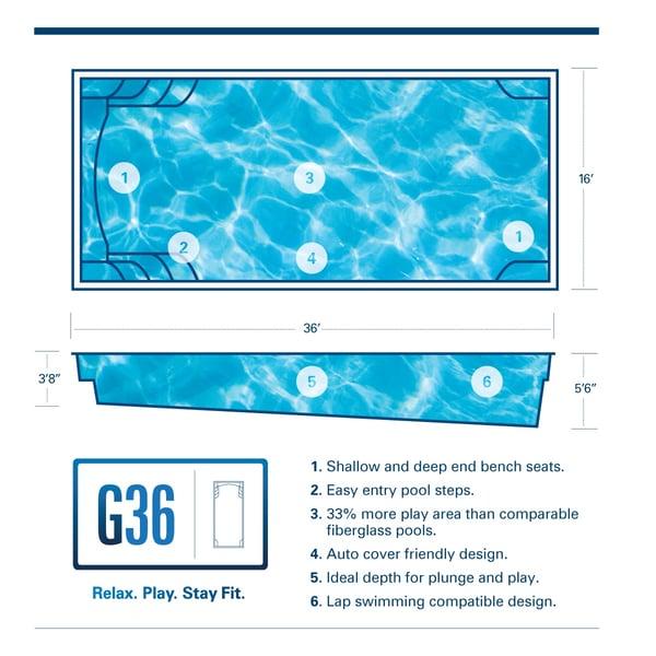 G36 pool diagram with specs