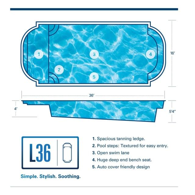 L36 pool design by River Pools