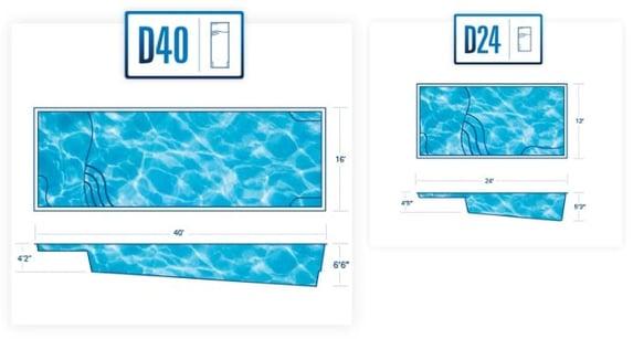 D40 vs D24 fiberglass pools