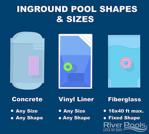 inground pool shapes and sizes infographic