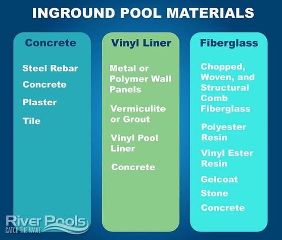 inground pool materials list