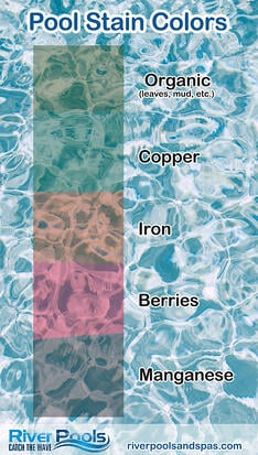 pool stain color chart