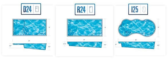 12x24 fiberglass pools - monthly pool payment by pool size and interest rate