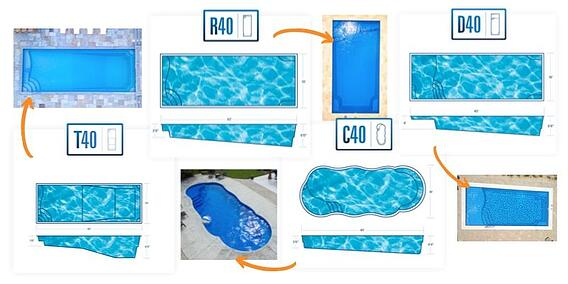 16x40 fiberglass pools - inground pool monthly payment by pool size and interest rate