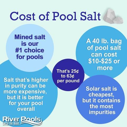 Pool salt cost