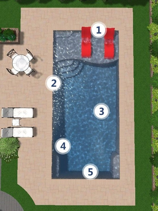 D pool artistic rendering, with features labeled