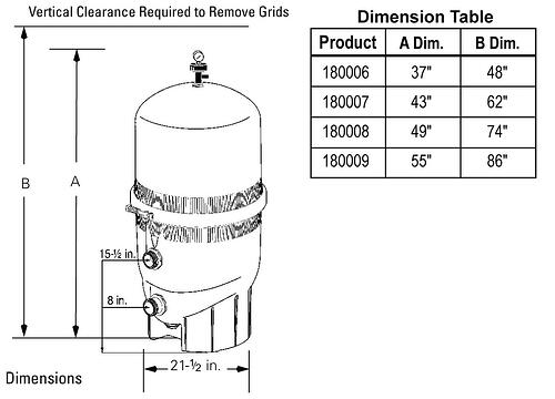 FNS Plus D.E. filter dimensions