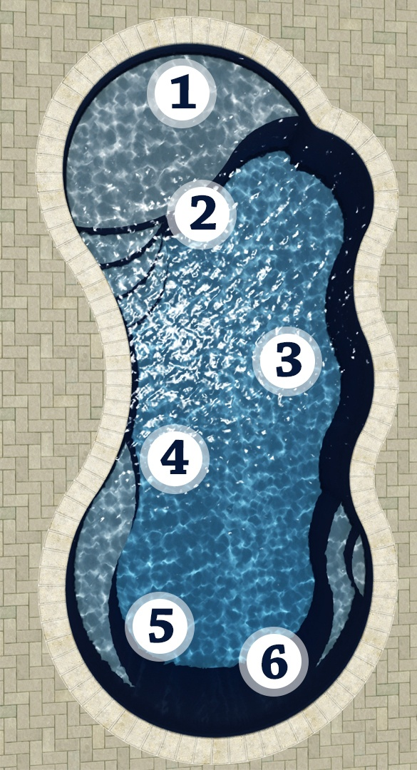 I Series pool (rendering) from above