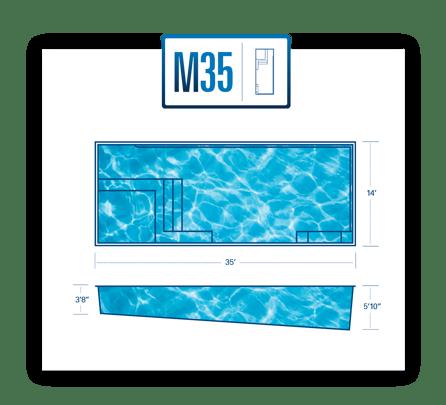 M35 Diagram