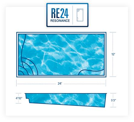 Resonance-24