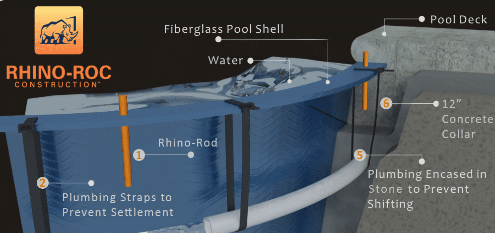 fiberglass-pool-construction-diagram
