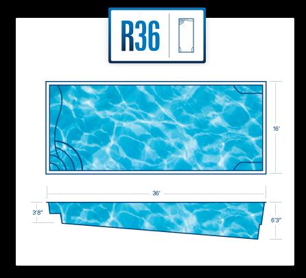 R36 diagram