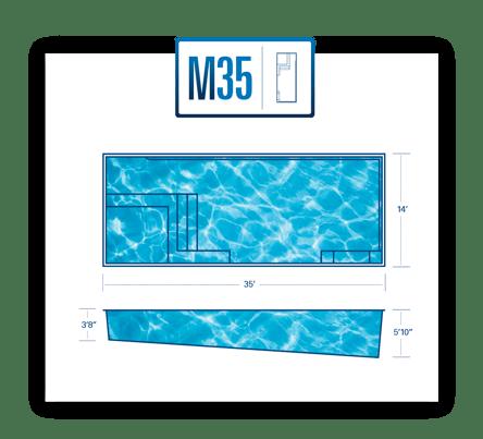 MSeries_35_WebGraphic