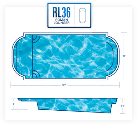The Roman Lounger Pool