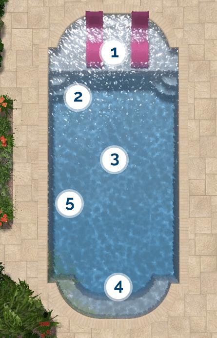 Roman-Lounger-Fiberglass-pool