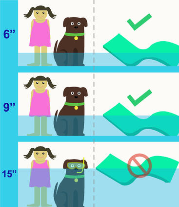 Tanning ledge depth illustration: how the depth affects children, pets, and furniture